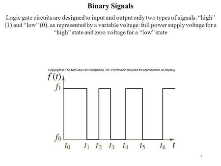 "1 Binary Signals Logic gate circuits are designed to input and output only two types of signals: ""high"" (1) and ""low"" (0), as represented by a variable."