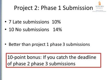 Project 2: Phase 1 Submission 7 Late submissions 10% 10 No submissions 14% Better than project 1 phase 3 submissions 10-point bonus: If you catch the deadline.