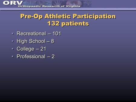 Pre-Op Athletic Participation 132 patients Recreational – 101 High School – 8 College – 21 Professional – 2 Recreational – 101 High School – 8 College.