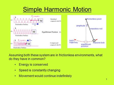 Assuming both these system are in frictionless environments, what do they have in common? Energy is conserved Speed is constantly changing Movement would.
