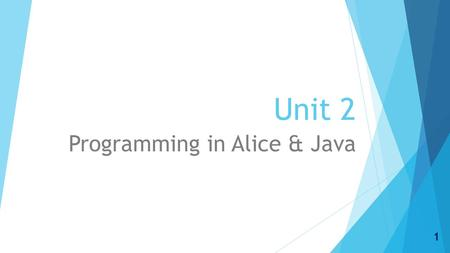 Unit 2 Programming in Alice & Java 1. Day 1: Learning to Program  Objective: Understand the need for step-by-step logic; Basic working of a computer.