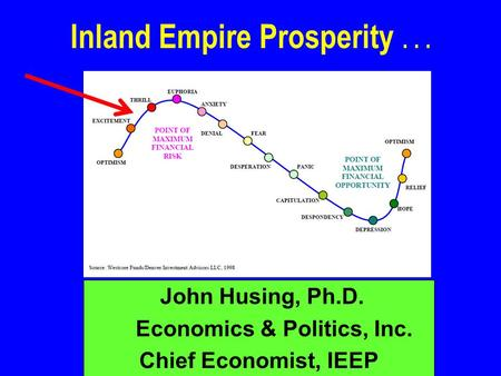 John Husing, Ph.D. Economics & Politics, Inc. Chief Economist, IEEP Inland Empire Prosperity...