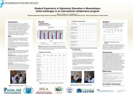 Student Experience in Optometry Education in Mozambique: Initial challenges in an international collaborative program Shah, K. 1, Naidoo, K. 2,3, Loughman,