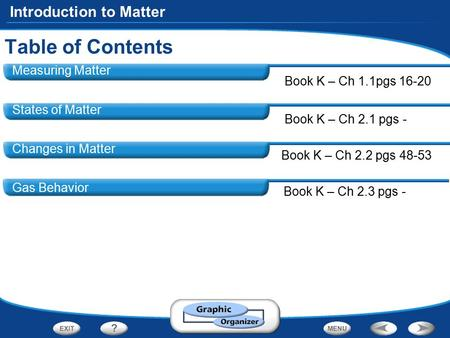 Introduction to Matter Table of Contents Book K – Ch 1.1pgs 16-20 Book K – Ch 2.1 pgs - Book K – Ch 2.2 pgs 48-53 Book K – Ch 2.3 pgs - Measuring Matter.