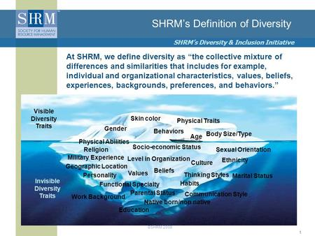 ©SHRM 2008 SHRM's Diversity & Inclusion Initiative 1 SHRM's Definition of Diversity Skin color Gender Age Education Socio-economic Status Ethnicity Native.