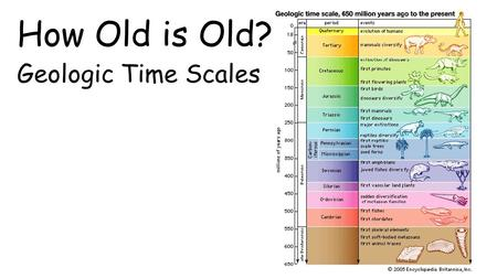How Old is Old? Geologic Time Scales. Relative vs. Numerical Age Geologists strive to establish both the sequence of events that produced geologic features.