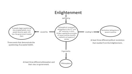Philosophical movement taking place in the 17 th and 18 th centuries in which thinkers applied the principles of reason and the scientific method to all.