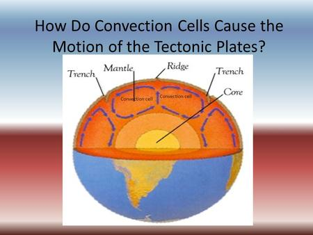 How Do Convection Cells Cause the Motion of the Tectonic Plates? Convection cell.