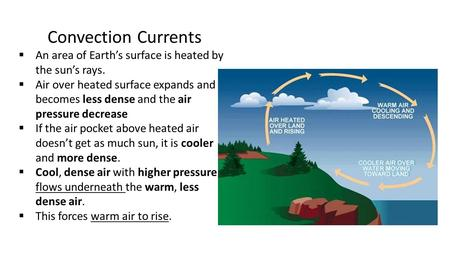 Convection Currents  An area of Earth's surface is heated by the sun's rays.  Air over heated surface expands and becomes less dense and the air pressure.