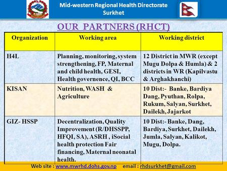 Mid-western Regional Health Directorate Surkhet Web site :    OUR PARTNERS (RHCT)