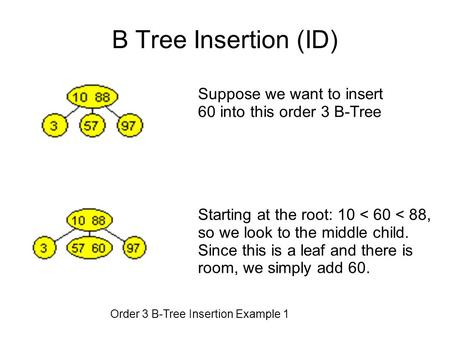 B Tree Insertion (ID)‏ Suppose we want to insert 60 into this order 3 B-Tree Starting at the root: 10 < 60 < 88, so we look to the middle child. Since.