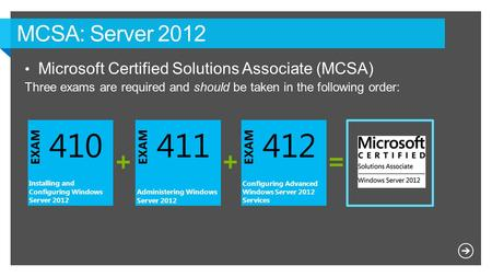 Installing and Configuring Windows Server 2012 EXAM 410 Administering Windows Server 2012 EXAM 411 Configuring Advanced Windows Server 2012 Services EXAM.
