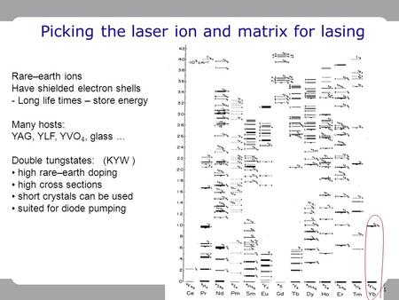 1 Picking the laser ion and matrix for lasing Rare–earth ions Have shielded electron shells - Long life times – store energy Many hosts: YAG, YLF, YVO.