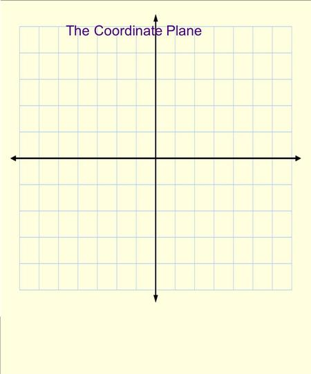 The Coordinate Plane. We have worked with both horizontal and vertical number line s Horizontal -10 -9 -8 -7 -6 -5 -4 -3 -2 -1 0 +1 +2 +3 +4 +5 +6 +7.