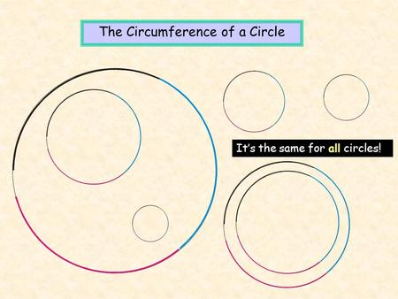 It's the same for all circles! The Circumference of a Circle.