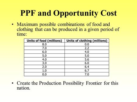 PPF and Opportunity Cost Maximum possible combinations of food and clothing that can be produced in a given period of time: Create the Production Possibility.