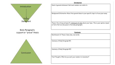"Introduction Conclusion Body Paragraphs support or ""prove"" thesis Thesis Statement."