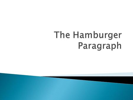 The Hamburger Paragraph is a model that helps us write more well-rounded paragraphs.  It helps us identify main ideas of our writing and then add supporting.