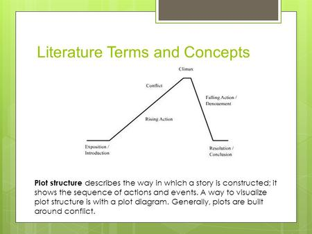Literature Terms and Concepts Plot structure describes the way in which a story is constructed; it shows the sequence of actions and events. A way to visualize.