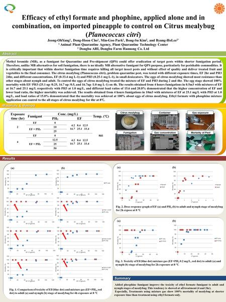 Efficacy of ethyl formate and phophine, applied alone and in combination, on imported pineapple to control on Citrus mealybug (Planococcus citri) Jeong-OhYang.
