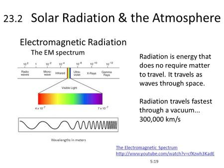 23.2 Solar Radiation & the Atmosphere Electromagnetic Radiation The EM spectrum Radiation is energy that does no require matter to travel. It travels as.