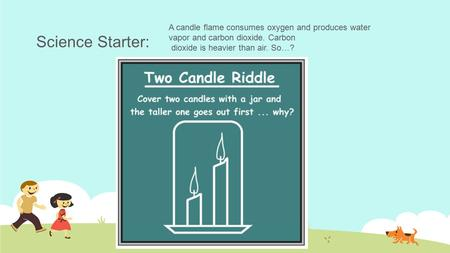 Science Starter: A candle flame consumes oxygen and produces water vapor and carbon dioxide. Carbon dioxide is heavier than air. So…?