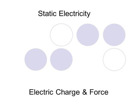 Electric Charge & Force Static Electricity. Electric Charge An electrical property of matter that creates a force between objects Ex. When you get shocked.