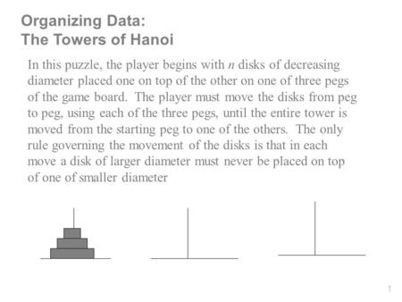 1 In this puzzle, the player begins with n disks of decreasing diameter placed one on top of the other on one of three pegs of the game board. The player.