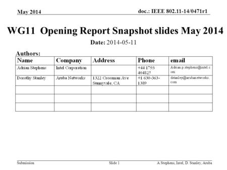 Doc.: IEEE 802.11-14/0471r1 Submission May 2014 A.Stephens, Intel, D. Stanley, ArubaSlide 1 WG11 Opening Report Snapshot slides May 2014 Date: 2014-05-11.