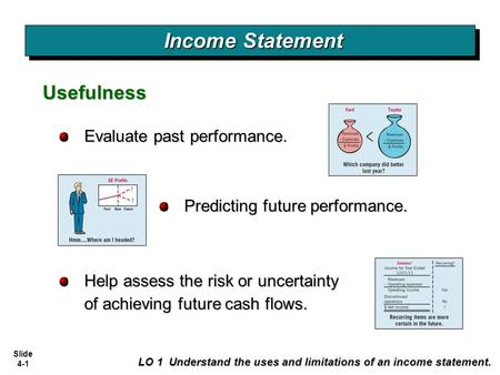 Slide 4-1 Evaluate past performance. Income Statement LO 1 Understand the uses and limitations of an income statement. Help assess the risk or uncertainty.