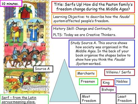 Title: Serfs Up! How did the Paston family's freedom change during the Middle Ages? Learning Objective: to describe how the feudal system affected people's.