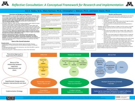 Ann E. Bailey, M.A., Mary Harrison, Ph.D., Christopher L. Watson, Ph.D., and Karen Storm, Ph.D. Reflective Consultation: A Conceptual Framework for Research.