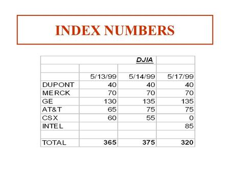 INDEX NUMBERS. DOW JONES INDEX The DJIA is a price weighted index with a base year of 100 At T=0 At T=1.