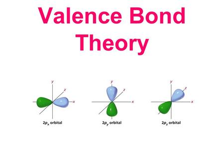 "Valence Bond Theory. Linus Pauling Author: ""Nature of the chemical bond"" Received Nobel prize in 1954 for his work Introduced concept of orbital hybridization."