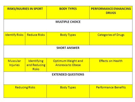 RISKS/INJURIES IN SPORTBODY TYPESPERFORMANCE ENHANCING DRUGS MULTIPLE CHOICE Identify RisksReduce RisksBody TypesCategories of Drugs SHORT ANSWER Muscular.