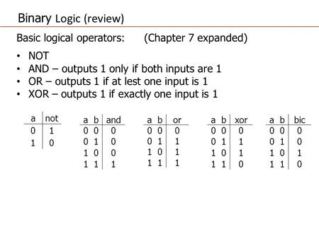 Binary Logic (review) Basic logical operators:(Chapter 7 expanded) NOT AND – outputs 1 only if both inputs are 1 OR – outputs 1 if at lest one input is.