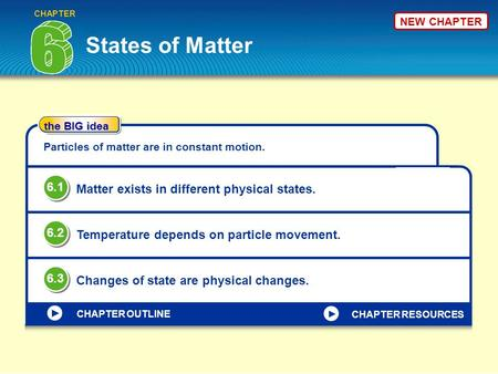 States of Matter CHAPTER the BIG idea CHAPTER OUTLINE Particles of matter are in constant motion. Matter exists in different physical states. 6.1 Temperature.
