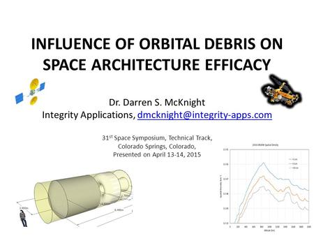 INFLUENCE OF ORBITAL DEBRIS ON SPACE ARCHITECTURE EFFICACY Dr. Darren S. McKnight Integrity Applications, 31 st Space Symposium,