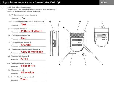 SG graphic communication – General KI – 2003 Q1 Text Pattern fill /Hatch Line Chamfer Copy or multicopy Circle Fillet or Arc Dimension Zoom 1. Index.