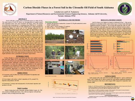 Carbon Dioxide Fluxes in a Forest Soil in the Citronelle Oil Field of South Alabama Latasha Lyte and E.Z. Nyakatawa Department of Natural Resources and.