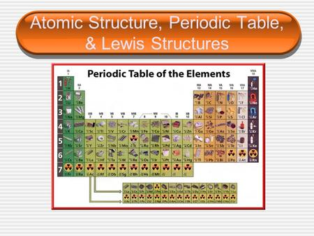 Atomic Structure, Periodic Table, & Lewis Structures.