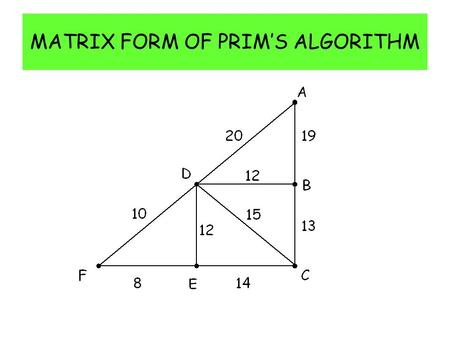 MATRIX FORM OF PRIM'S ALGORITHM. This network may be described using a Distance Matrix.