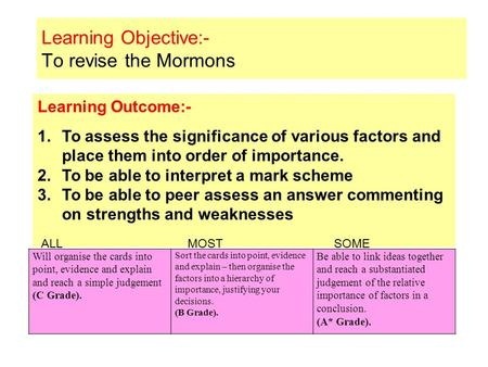 Learning Objective:- To revise the Mormons Learning Outcome:- 1.To assess the significance of various factors and place them into order of importance.