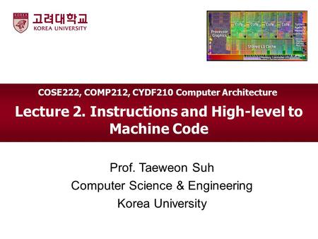 Lecture 2. Instructions and High-level to Machine Code Prof. Taeweon Suh Computer Science & Engineering Korea University COSE222, COMP212, CYDF210 Computer.