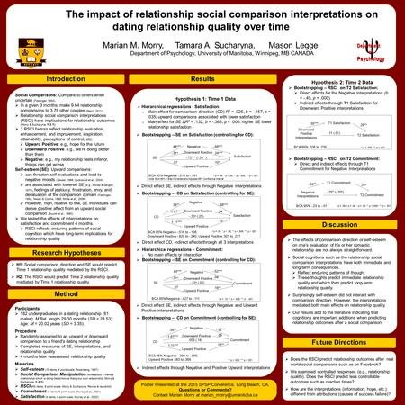 The impact of relationship social comparison interpretations on dating relationship quality over time Marian M. Morry, Tamara A. Sucharyna, Mason Legge.