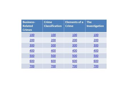 Business- Related Crimes Crime Classification Elements of a Crime The Investigation 100 200 300 400 500 600 700.