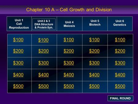 Chapter 10 A – Cell Growth and Division $100 $200 $300 $400 $500 $100 $100$100 $200 $300 $400 $500 Unit 1 Cell Reproduction Unit 2 & 3 DNA Structure &