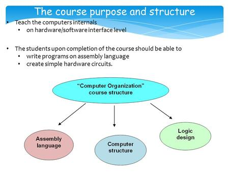The course purpose and structure Teach the computers internals on hardware/software interface level The students upon completion of the course should be.