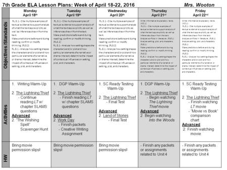 7th Grade ELA Lesson Plans: Week of April 18-22, 2016 Mrs. Wooton Monday April 18 th Tuesday April 19 th Wednesday April 20 th Thursday April 21 st Friday.