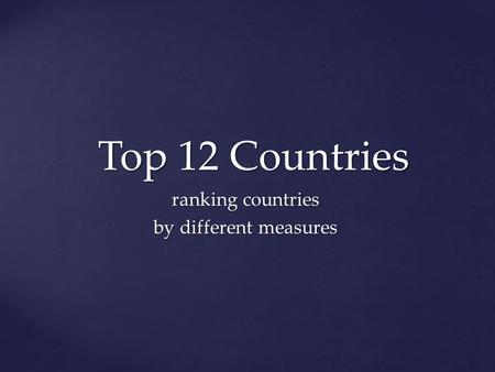 Top 12 Countries ranking countries by different measures.